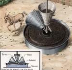 el molino a rulo tambi�n es llamado empiedro c�nico