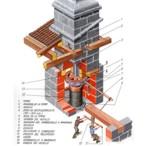 La prensa de torre, utilizada para la elaboraci�n del aceite de oliva