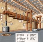 La prensa de viga y quintal, es utilizada en la elaboraci�n del aceite de oliva