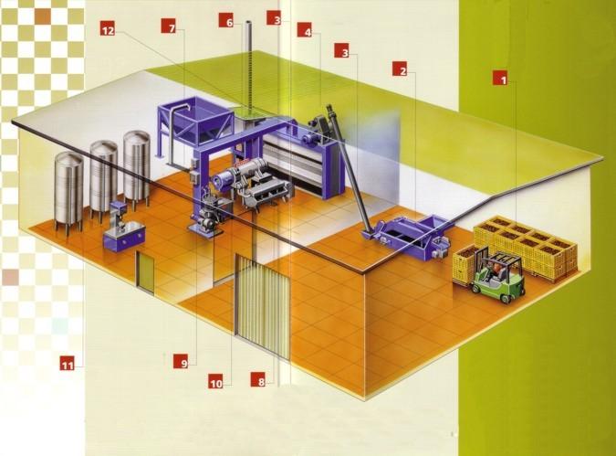 Proceso de elaboraci�n del aceite mediante el m�todo continuo