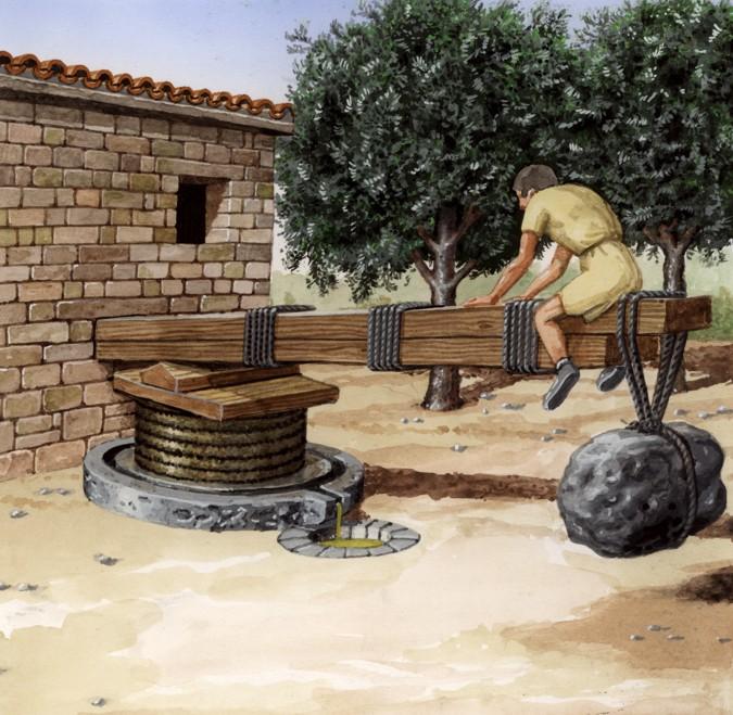 El sistema de palanca, es muy utilizado desde la antigüedad